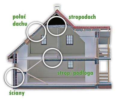 Ocieplenie domu jednorodzinnego